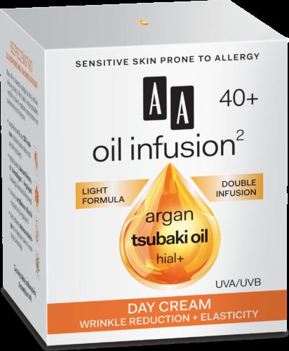 Day cream wrinkle reduction + elasticity